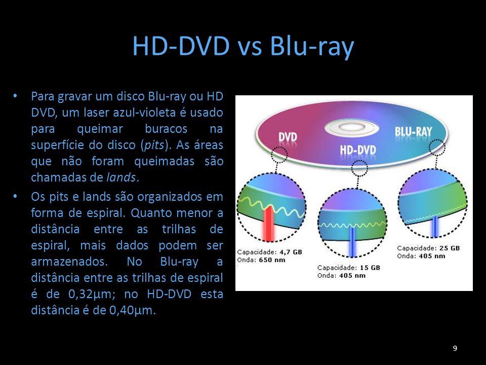 Para gravar um disco Blu-ray ou HD DVD, um laser azul-violeta é usado para queimar buracos na superfície do disco (pits). As áreas que não foram queim