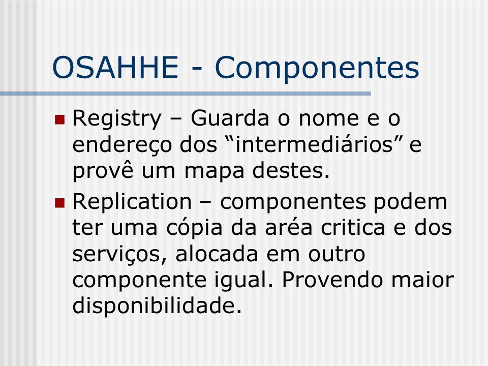 OSAHHE - Componentes Registry – Guarda o nome e o endereço dos intermediários e provê um mapa destes. Replication – componentes podem ter uma cópia da