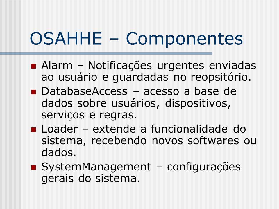 OSAHHE – Componentes Alarm – Notificações urgentes enviadas ao usuário e guardadas no reopsitório. DatabaseAccess – acesso a base de dados sobre usuár