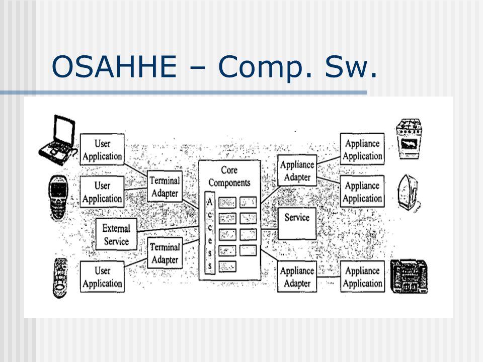 OSAHHE – Comp. Sw.