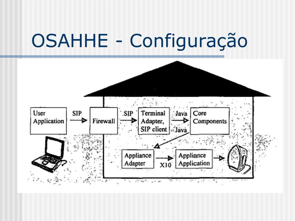 OSAHHE - Configuração