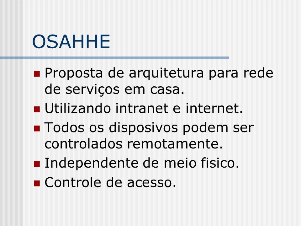 OSAHHE Proposta de arquitetura para rede de serviços em casa. Utilizando intranet e internet. Todos os disposivos podem ser controlados remotamente. I