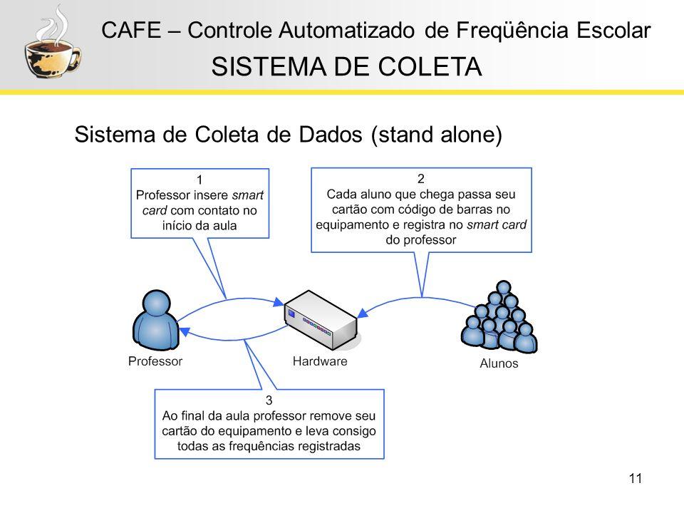 11 CAFE – Controle Automatizado de Freqüência Escolar SISTEMA DE COLETA Sistema de Coleta de Dados (stand alone)