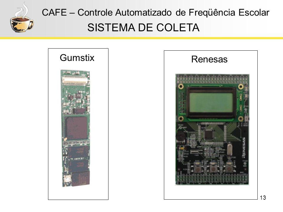 13 CAFE – Controle Automatizado de Freqüência Escolar Gumstix Renesas SISTEMA DE COLETA