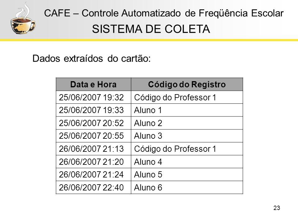 23 CAFE – Controle Automatizado de Freqüência Escolar Dados extraídos do cartão: SISTEMA DE COLETA Data e HoraCódigo do Registro 25/06/2007 19:32Códig