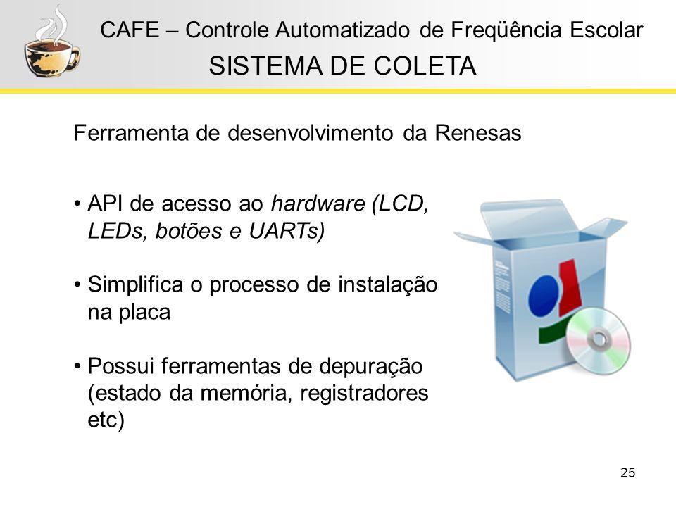 25 CAFE – Controle Automatizado de Freqüência Escolar Ferramenta de desenvolvimento da Renesas SISTEMA DE COLETA API de acesso ao hardware (LCD, LEDs,