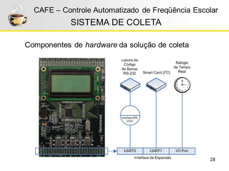 28 CAFE – Controle Automatizado de Freqüência Escolar Componentes de hardware da solução de coleta SISTEMA DE COLETA