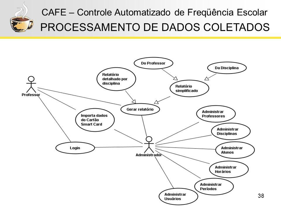 38 CAFE – Controle Automatizado de Freqüência Escolar PROCESSAMENTO DE DADOS COLETADOS