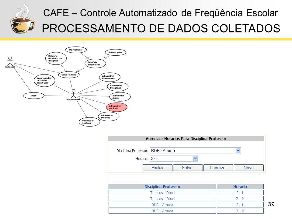 39 CAFE – Controle Automatizado de Freqüência Escolar PROCESSAMENTO DE DADOS COLETADOS