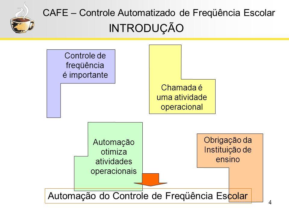 4 CAFE – Controle Automatizado de Freqüência Escolar INTRODUÇÃO Automação otimiza atividades operacionais Chamada é uma atividade operacional Controle