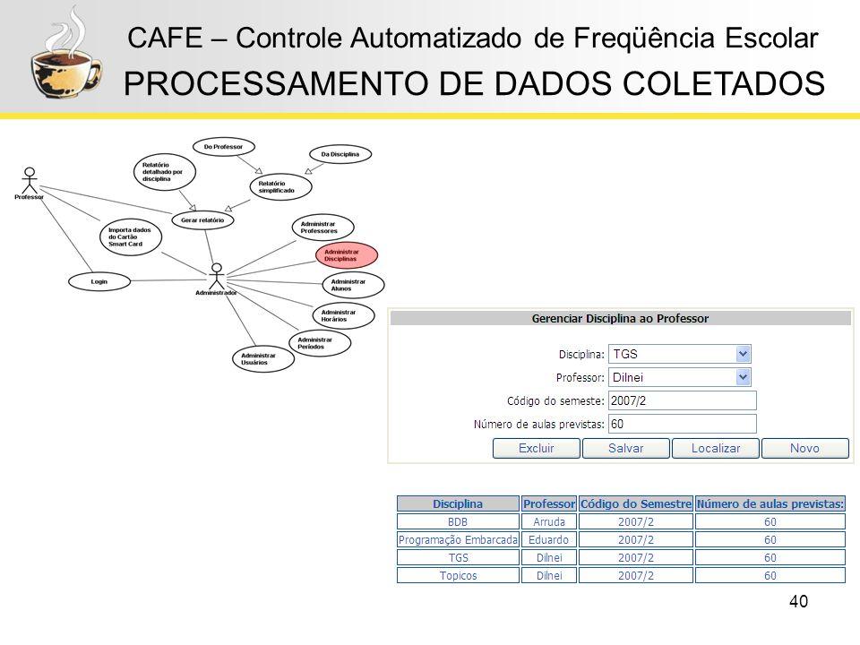 40 CAFE – Controle Automatizado de Freqüência Escolar PROCESSAMENTO DE DADOS COLETADOS