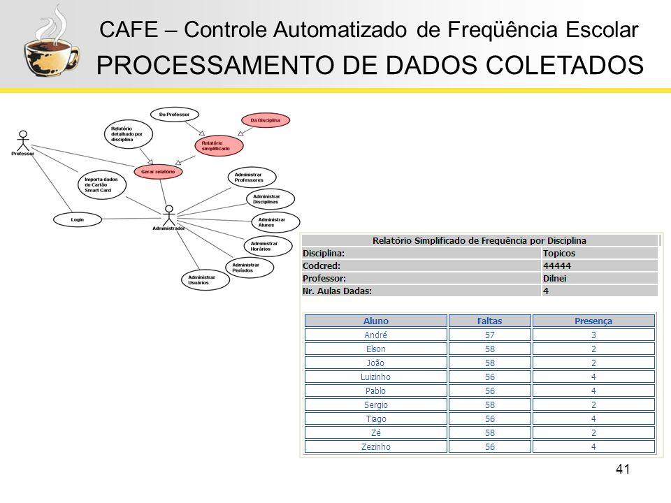 41 CAFE – Controle Automatizado de Freqüência Escolar PROCESSAMENTO DE DADOS COLETADOS