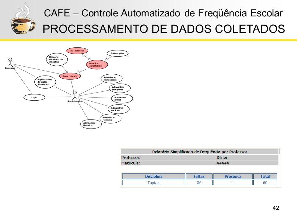 42 CAFE – Controle Automatizado de Freqüência Escolar PROCESSAMENTO DE DADOS COLETADOS