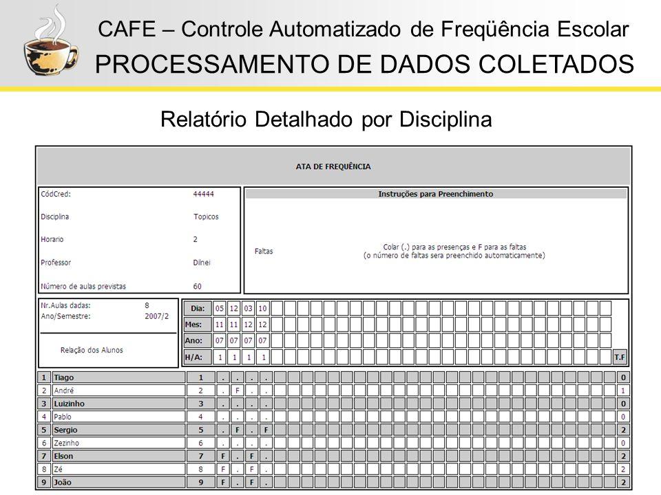 43 CAFE – Controle Automatizado de Freqüência Escolar PROCESSAMENTO DE DADOS COLETADOS Relatório Detalhado por Disciplina