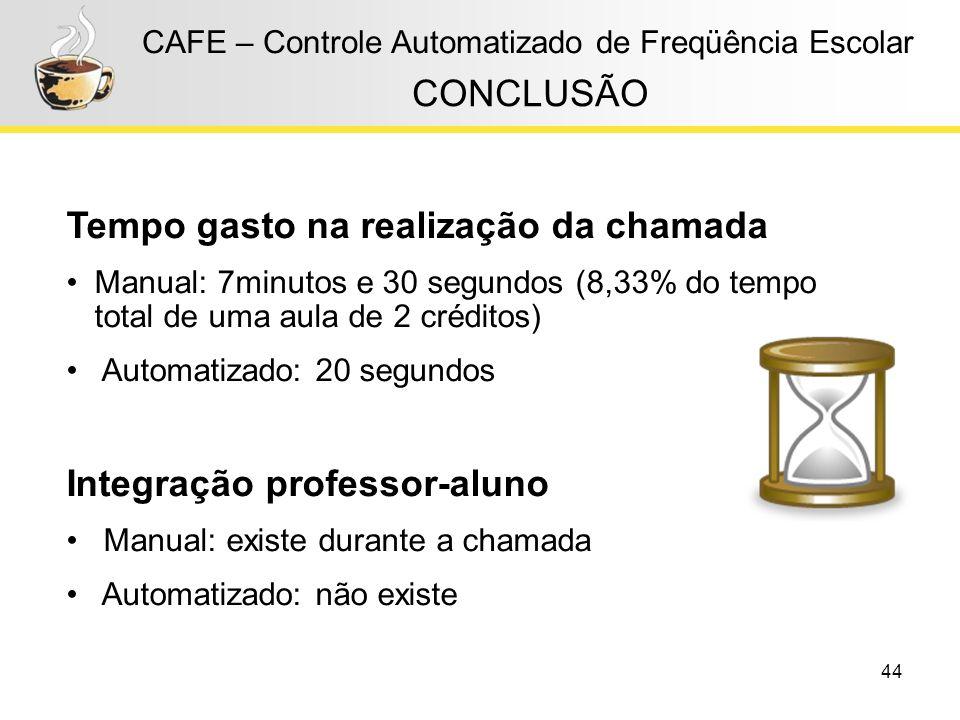 44 CAFE – Controle Automatizado de Freqüência Escolar CONCLUSÃO Tempo gasto na realização da chamada Manual: 7minutos e 30 segundos (8,33% do tempo to
