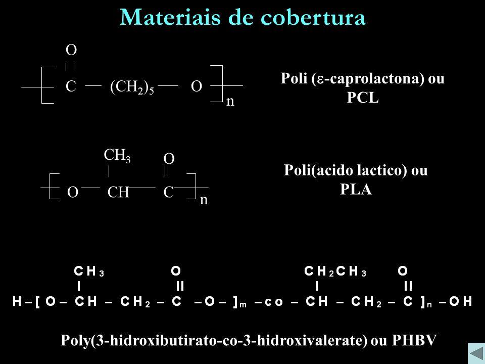 Materiais de cobertura Poly(3-hidroxibutirato-co-3-hidroxivalerate) ou PHBV Poli(acido lactico) ou PLA OCHC n O CH 3 C O (CH 2 ) 5 O n Poli ( -caprola