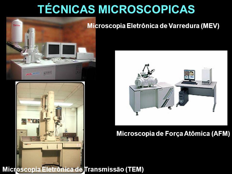 TÉCNICAS MICROSCOPICAS Microscopia Eletrônica de Transmissão (TEM) Microscopia Eletrônica de Varredura (MEV) Microscopia de Força Atômica (AFM)