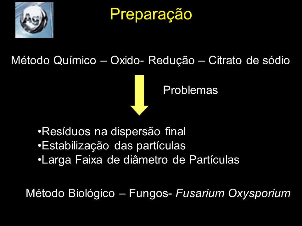 Preparação Método Químico – Oxido- Redução – Citrato de sódio Problemas Resíduos na dispersão final Estabilização das partículas Larga Faixa de diâmet