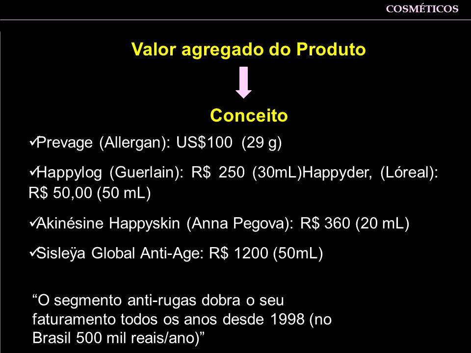 Prevage (Allergan): US$100 (29 g) Happylog (Guerlain): R$ 250 (30mL)Happyder, (Lóreal): R$ 50,00 (50 mL) Akinésine Happyskin (Anna Pegova): R$ 360 (20