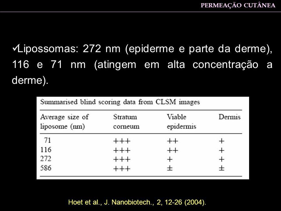 Lipossomas: 272 nm (epiderme e parte da derme), 116 e 71 nm (atingem em alta concentração a derme). PERMEAÇÃO CUTÂNEA Hoet et al., J. Nanobiotech., 2,