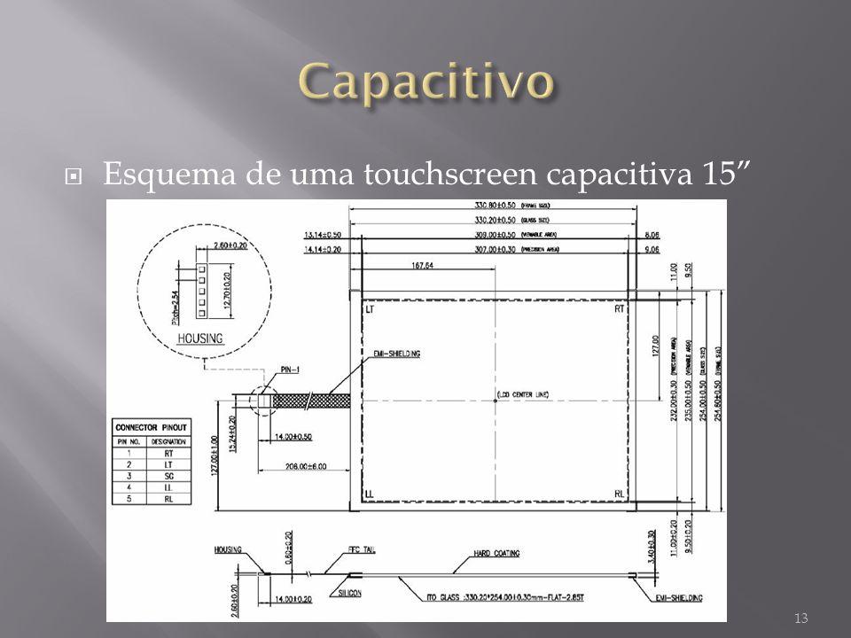 13 Esquema de uma touchscreen capacitiva 15