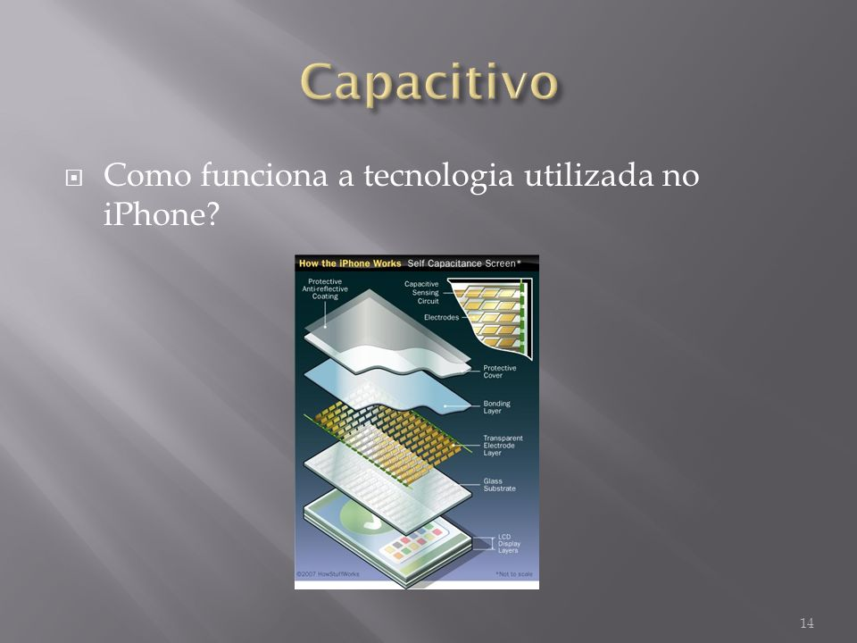 Como funciona a tecnologia utilizada no iPhone? 14