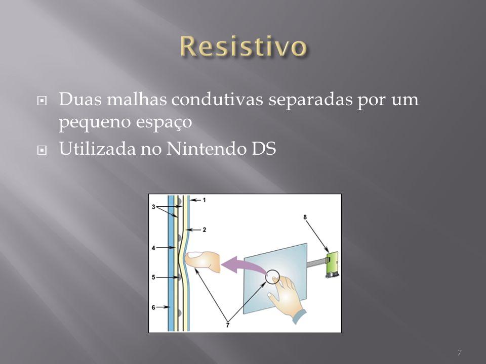 Duas malhas condutivas separadas por um pequeno espaço Utilizada no Nintendo DS 7
