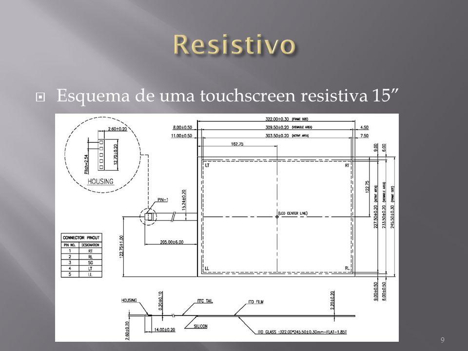 Esquema de uma touchscreen resistiva 15 9