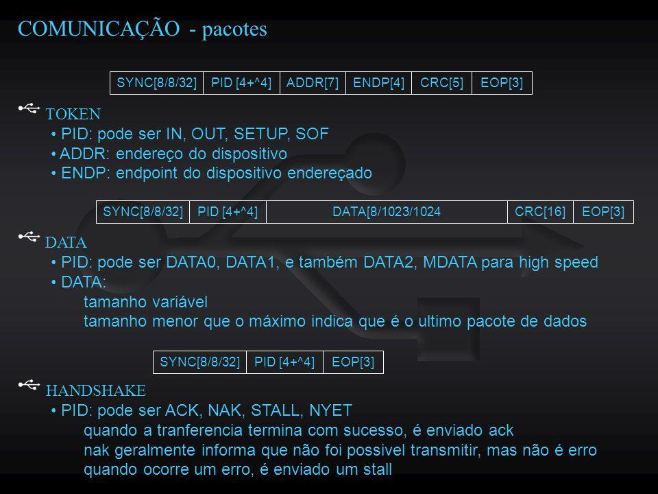COMUNICAÇÃO - pacotes TOKEN PID: pode ser IN, OUT, SETUP, SOF ADDR: endereço do dispositivo ENDP: endpoint do dispositivo endereçado DATA PID: pode ser DATA0, DATA1, e também DATA2, MDATA para high speed DATA: tamanho variável tamanho menor que o máximo indica que é o ultimo pacote de dados HANDSHAKE PID: pode ser ACK, NAK, STALL, NYET quando a tranferencia termina com sucesso, é enviado ack nak geralmente informa que não foi possivel transmitir, mas não é erro quando ocorre um erro, é enviado um stall SYNC[8/8/32]PID [4+^4]ADDR[7]ENDP[4]CRC[5]EOP[3]DATA[8/1023/1024CRC[16]EOP[3]SYNC[8/8/32]PID [4+^4]SYNC[8/8/32]PID [4+^4]EOP[3]