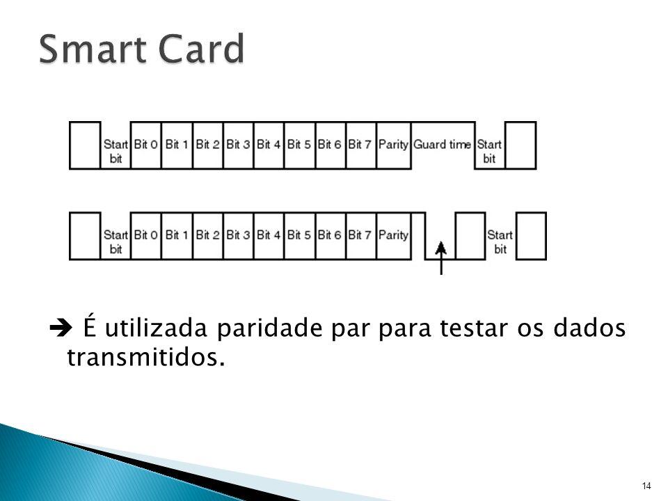 É utilizada paridade par para testar os dados transmitidos. 14