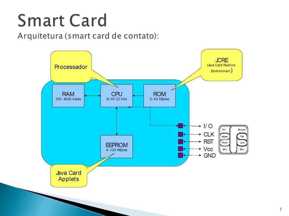 Controle de comunicação – APDU (Application Protocol Data Units) Comunicação half- duplex T= 0 (envio byte- a- byte) T= 1 (envio de blocos de bytes) 8