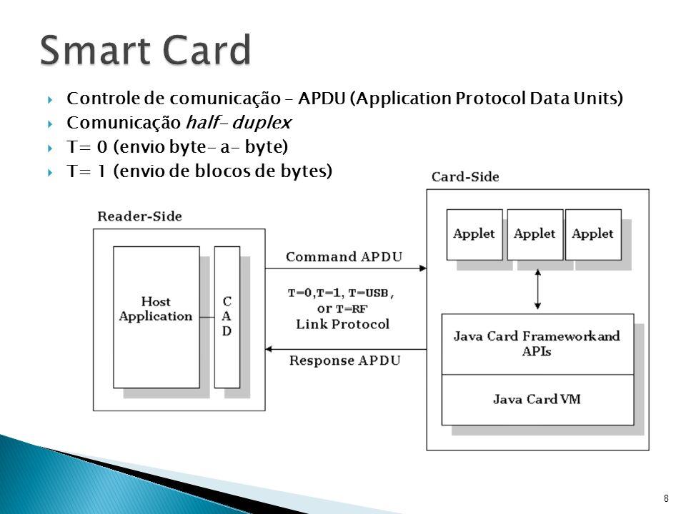 Ferramentas para desenvolvimento: Sun Java Card Development Kit (gratuito) http://java.sun.com/products/javacard/dev_kit.html Axalto VIEWS (evaluation) http:// www.simagine.org (requer login) JCOP (Plug eclipse) http://www.zurich.ibm.com/jcop/news/news.html JCardExpress (Projeto opensource brasileiro) http://jcardexpress.dev.java.net 19