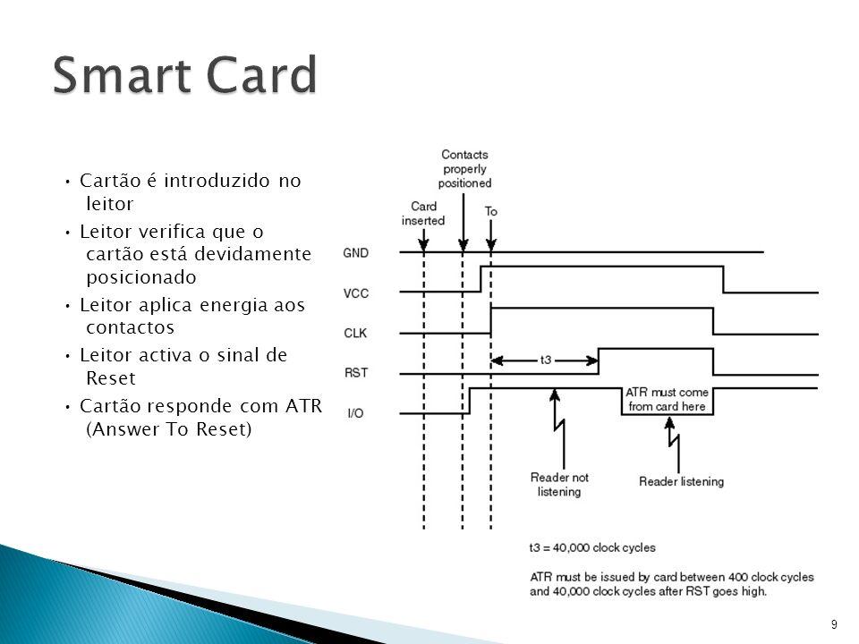 ATR (Answer To Reset) Seqüência de inicialização de leitura de um smart card Cadeia de caracteres com informações do próprio smart card Obtido quando o smart card é conectado Define várias características da comunicação que se seguirá (ritmo, protocolo, etc) Exemplos: – 3B 23 00 35 13 FF (Schlumberger MicroPayflex) – 3B 1F 11 00 67 80 42 46 49 53 45 10 52 66 FF 81 90 00 (Nokia branded SC) – 3B 1F 94 00 6A 01 38 46 49 53 45 10 8C 02 FF 07 90 00 (GSM- SIM Saunalahti) 10