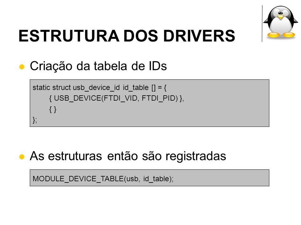 ESTRUTURA DOS DRIVERS Criação da tabela de IDs As estruturas então são registradas static struct usb_device_id id_table [] = { { USB_DEVICE(FTDI_VID,
