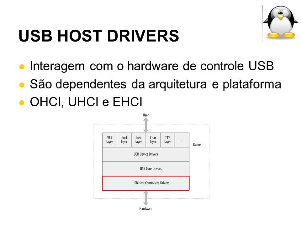 USB HOST DRIVERS Interagem com o hardware de controle USB São dependentes da arquitetura e plataforma OHCI, UHCI e EHCI