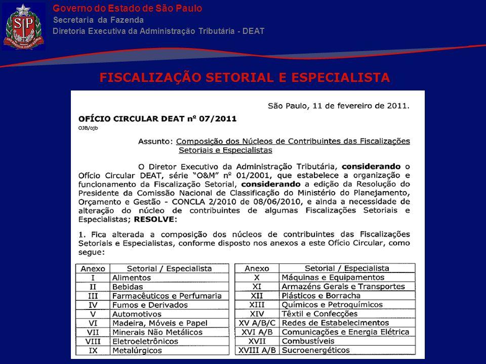 Governo do Estado de São Paulo Secretaria da Fazenda Diretoria Executiva da Administração Tributária - DEAT FISCALIZAÇÃO SETORIAL E ESPECIALISTA EXEMPLO: Enquadramento dos CNAEs por especialista