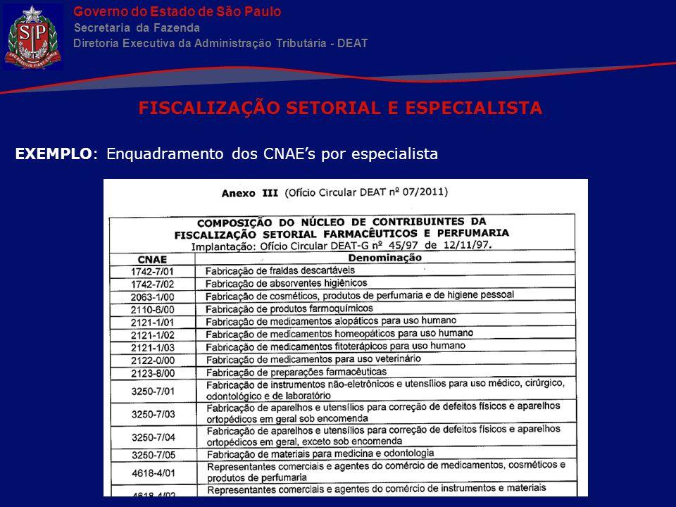 Governo do Estado de São Paulo Secretaria da Fazenda Diretoria Executiva da Administração Tributária - DEAT Metas de ICMS Fixadas por Setorial para o ano de 2011 (R$ MM)