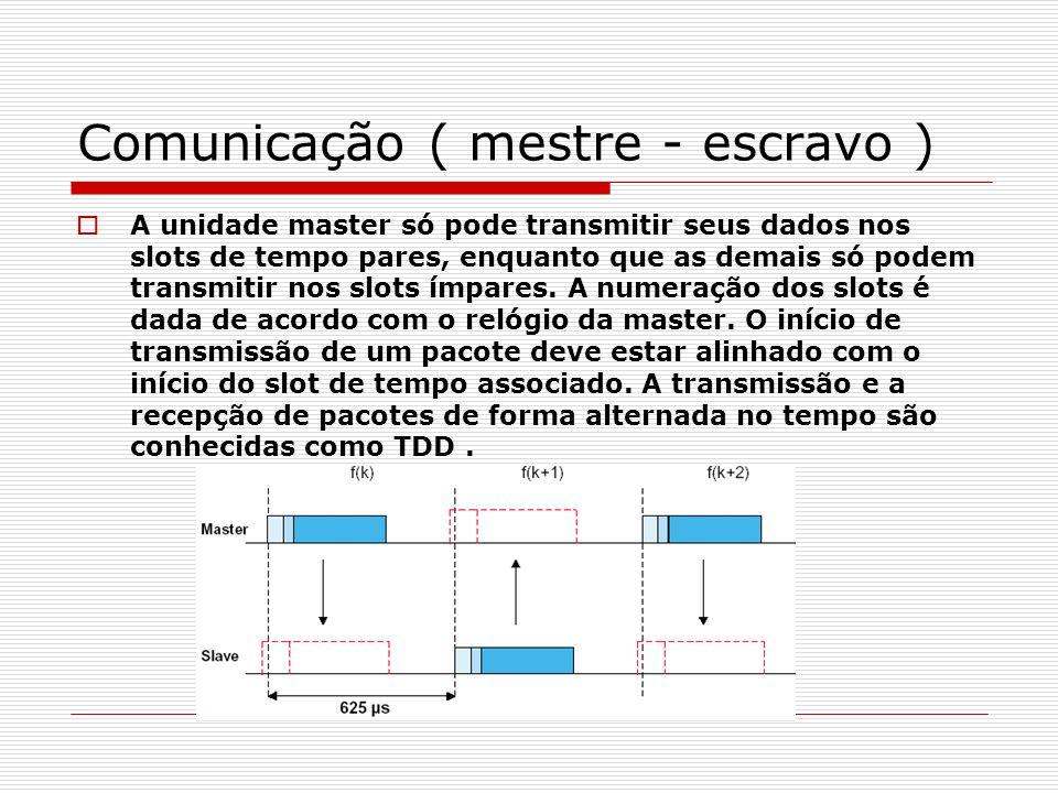 Comunicação ( mestre - escravo ) A unidade master só pode transmitir seus dados nos slots de tempo pares, enquanto que as demais só podem transmitir n