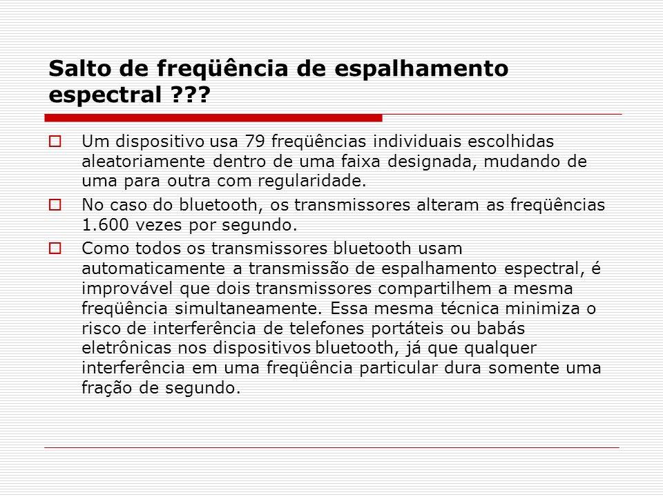 Salto de freqüência de espalhamento espectral ??? Um dispositivo usa 79 freqüências individuais escolhidas aleatoriamente dentro de uma faixa designad