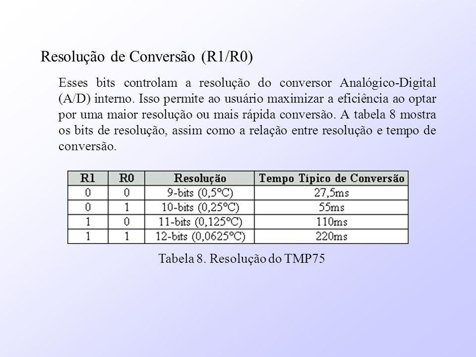 Resolução de Conversão (R1/R0) Esses bits controlam a resolução do conversor Analógico-Digital (A/D) interno. Isso permite ao usuário maximizar a efic