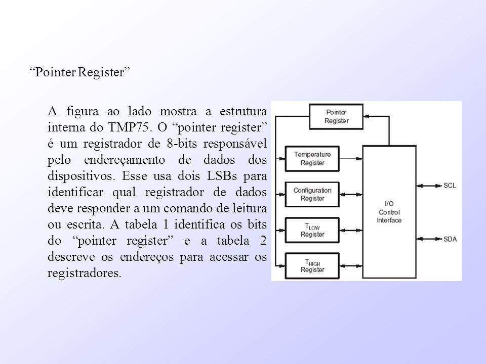 Pointer Register A figura ao lado mostra a estrutura interna do TMP75. O pointer register é um registrador de 8-bits responsável pelo endereçamento de