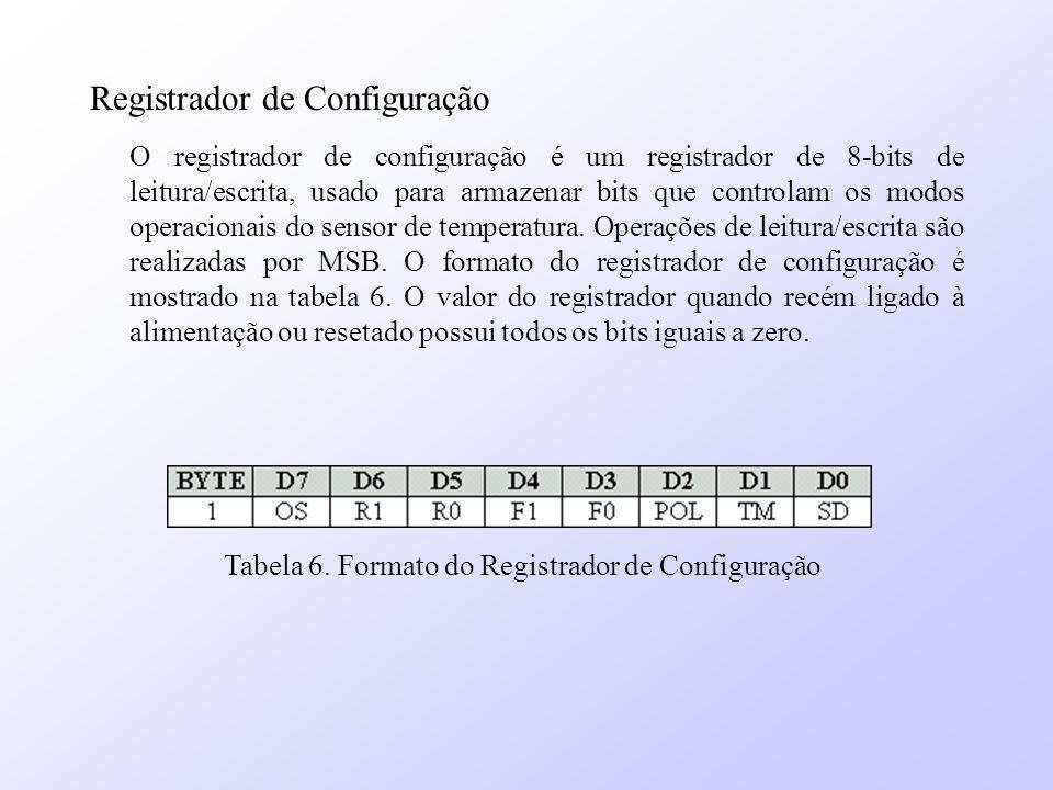 O registrador de configuração é um registrador de 8-bits de leitura/escrita, usado para armazenar bits que controlam os modos operacionais do sensor d