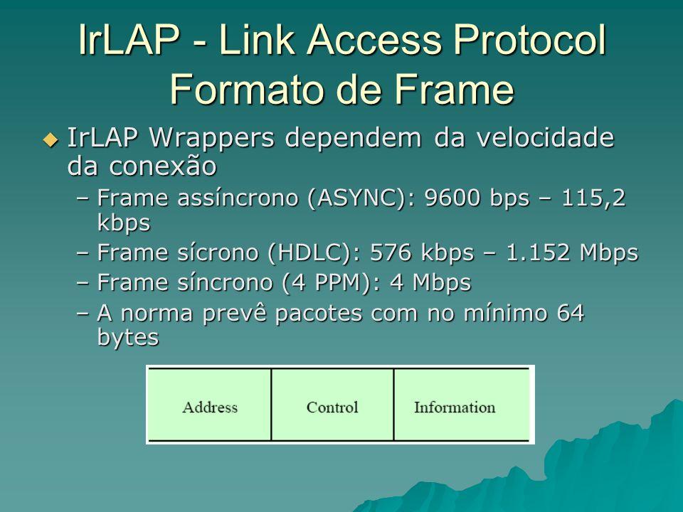IrLAP - Link Access Protocol Formato de Frame IrLAP Wrappers dependem da velocidade da conexão IrLAP Wrappers dependem da velocidade da conexão –Frame