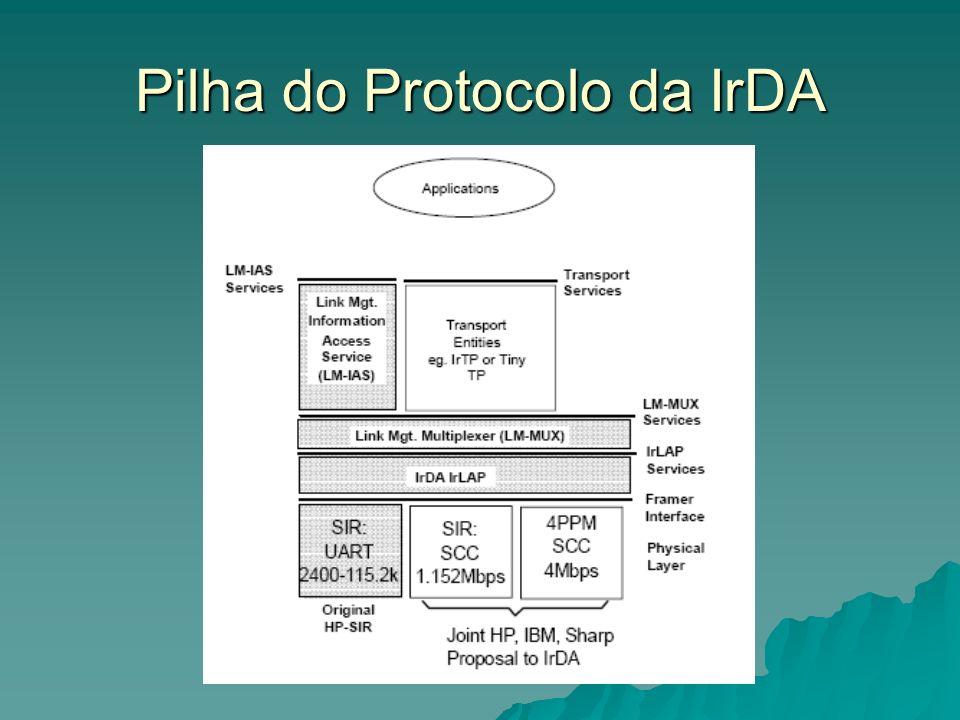 Pilha do Protocolo da IrDA
