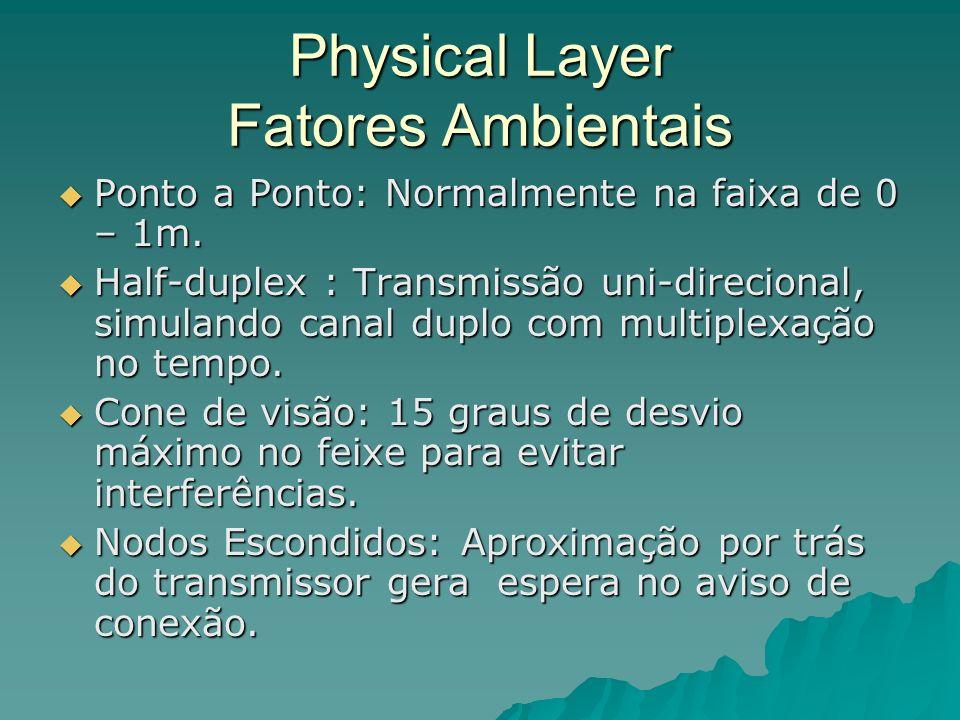 Physical Layer Fatores Ambientais Ponto a Ponto: Normalmente na faixa de 0 – 1m. Ponto a Ponto: Normalmente na faixa de 0 – 1m. Half-duplex : Transmis