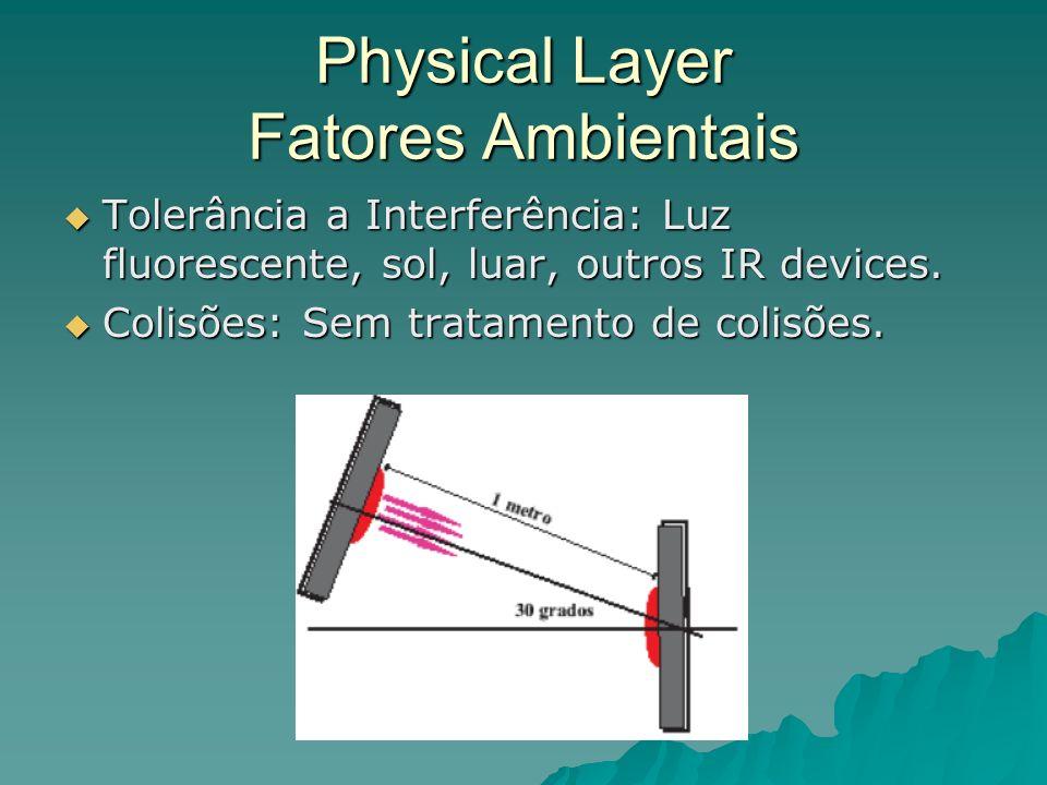 Physical Layer Fatores Ambientais Tolerância a Interferência: Luz fluorescente, sol, luar, outros IR devices. Tolerância a Interferência: Luz fluoresc