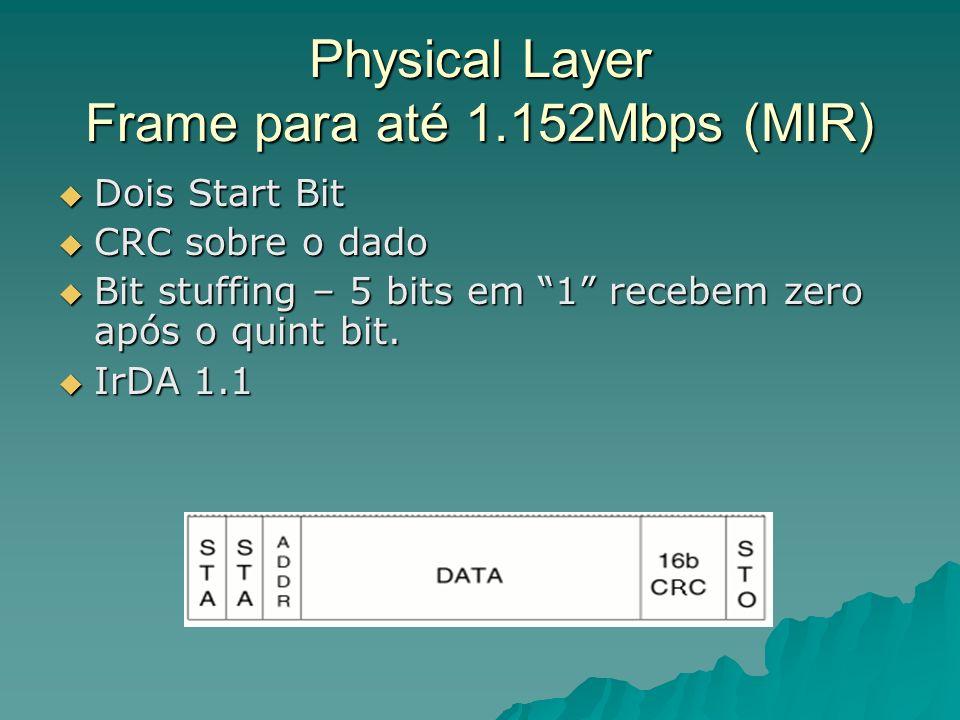 Physical Layer Frame para até 1.152Mbps (MIR) Dois Start Bit Dois Start Bit CRC sobre o dado CRC sobre o dado Bit stuffing – 5 bits em 1 recebem zero