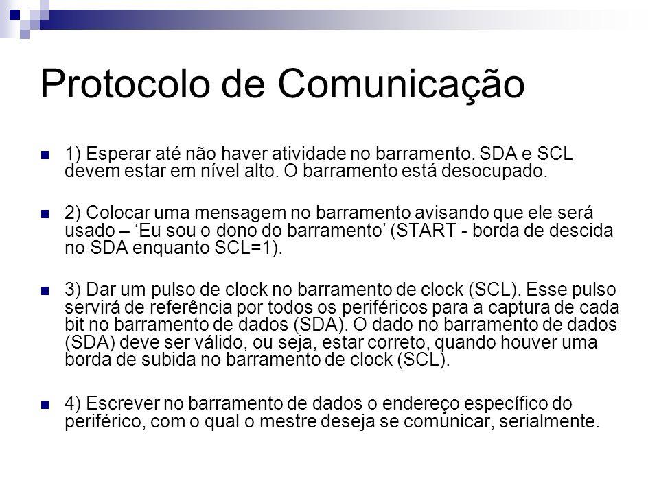 Protocolo de Comunicação 5) Envia mensagem ENVIAR ou RECEBER (1 bit).