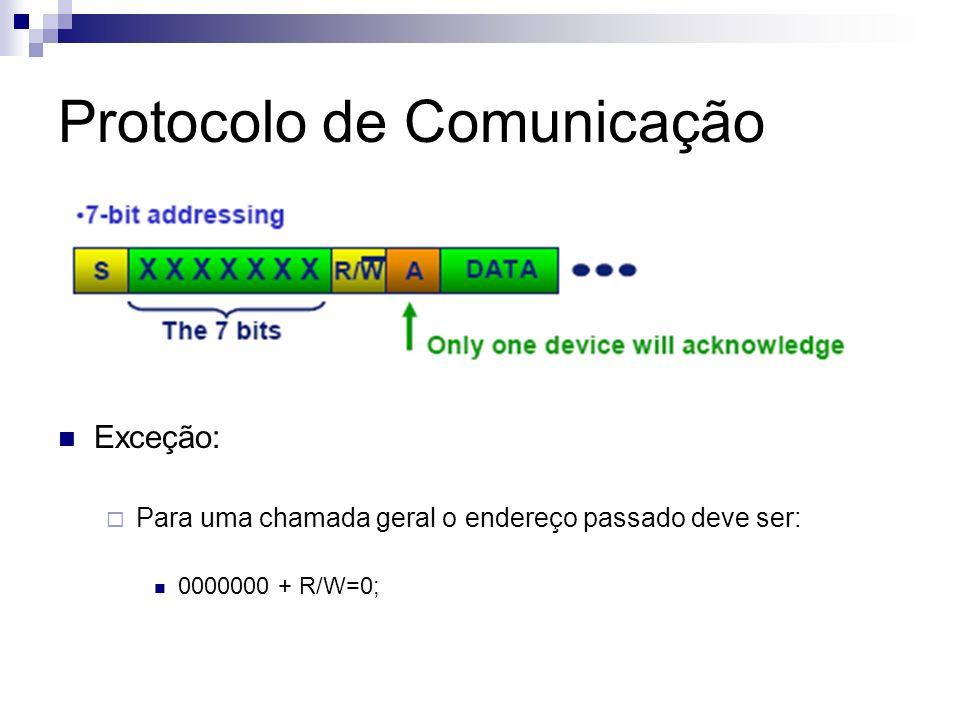 Protocolo de Comunicação Exceção: Para uma chamada geral o endereço passado deve ser: 0000000 + R/W=0;