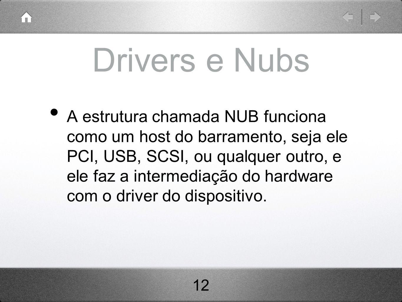 Drivers e Nubs A estrutura chamada NUB funciona como um host do barramento, seja ele PCI, USB, SCSI, ou qualquer outro, e ele faz a intermediação do hardware com o driver do dispositivo.